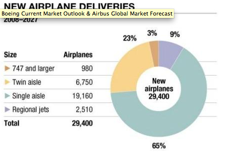 Aircraftsize