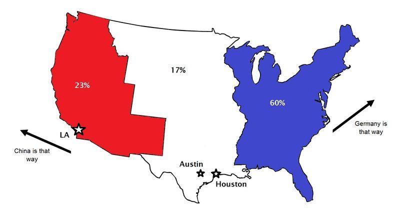 USA Basic 3