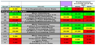 vendor scorecard examples