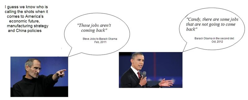 Jobs and Obama
