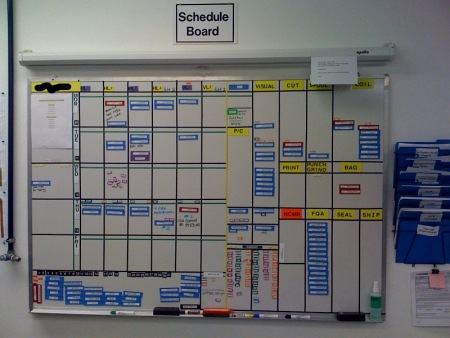 Visual Scheduling Boards Examples