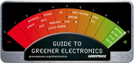 Greenelectronicsguide
